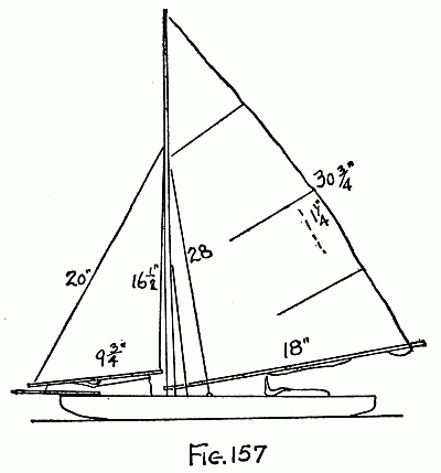 The Project Gutenberg eBook of Boys' Book of Model Boats, by