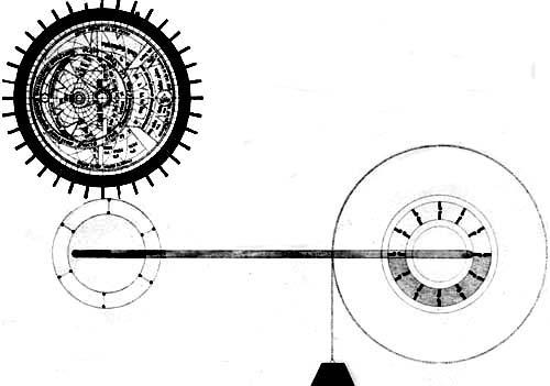 The Project Gutenberg Ebook Of On The Origin Of Clockwork Perpetual