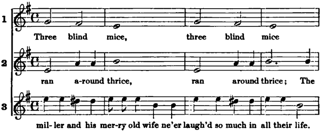 The project gutenberg ebook of music an art and a language by joining in from memory whenever their turn came compositions in fact were often12 so recorded16 the following old english round circa 1609 shows fandeluxe Gallery