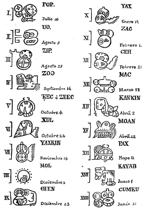 Monthly Calendar Zodiac Signs : Month signs new calendar template site