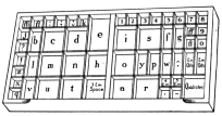 Fig. 2-b. Lower Case.