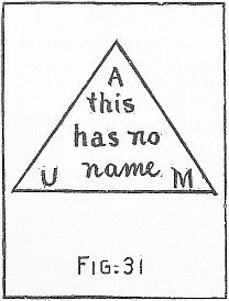 Hindu AUM triangle