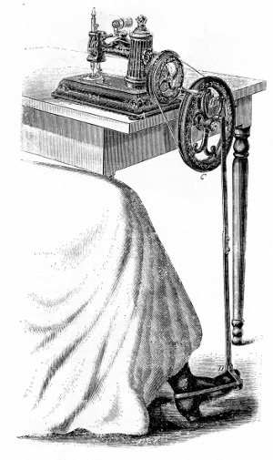 The Project Gutenberg EBook Of The Invention Of The Sewing Machine Classy White Heavy Duty Sewing Machine Model 1866