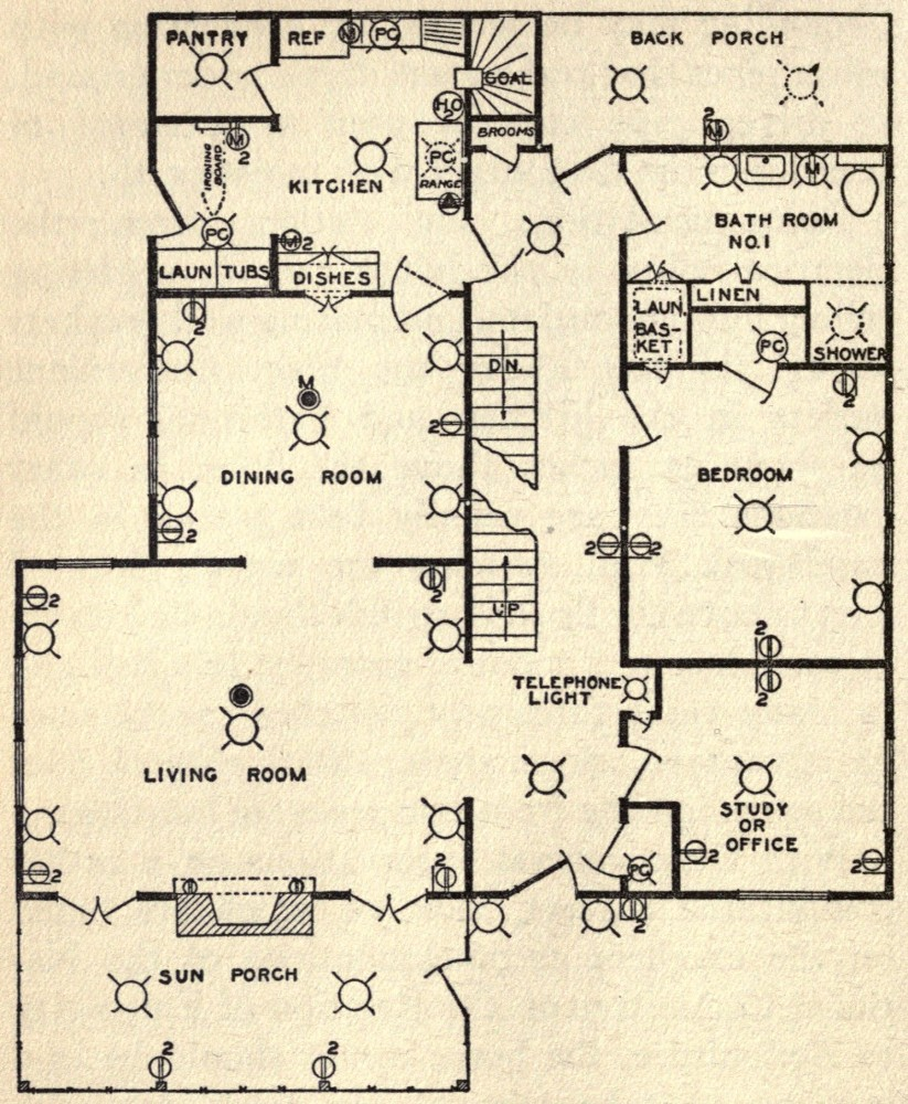 The Project Gutenberg Ebook Of A Living From Land By William B Electrical Grounding Plan Ground Floor House Showing Number Type And Location Current Outlets