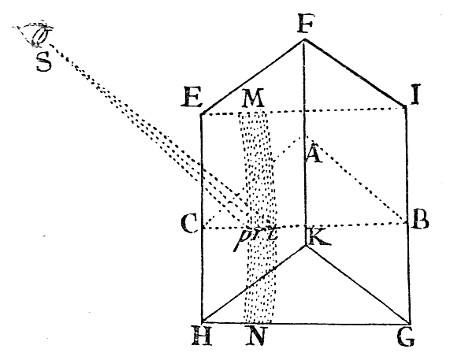 The Project Gutenberg Ebook Of Opticks By Sir Isaac Newton Knt