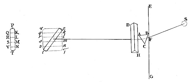 Fig. 14