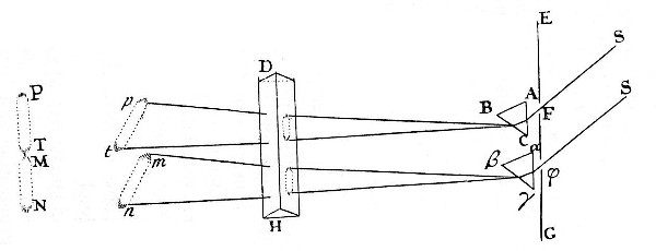 Fig. 17.