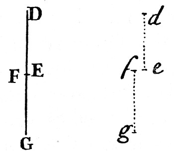 Fig. 19.