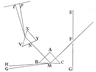 Fig. 21.