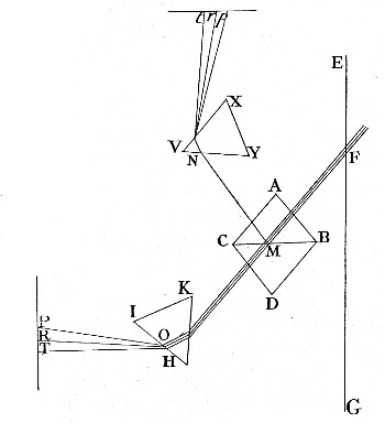 Fig. 22.