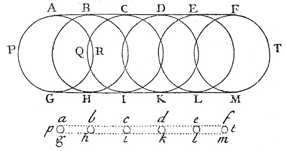 Fig. 23.
