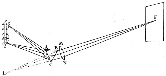 Fig. 24.