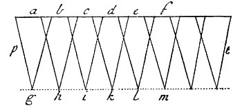 Fig. 25.