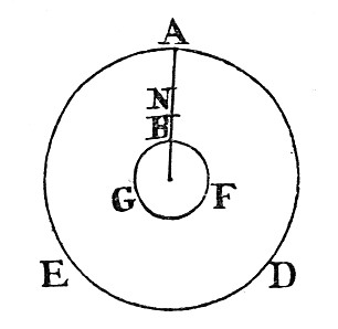 Fig. 27.