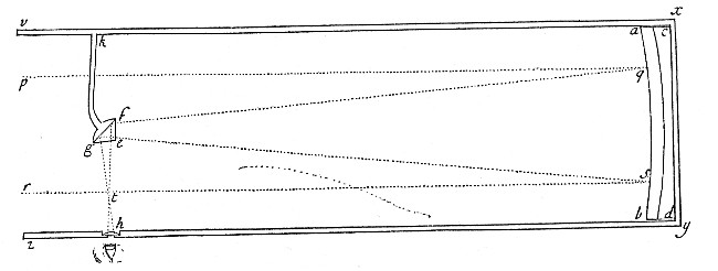 Fig. 29.
