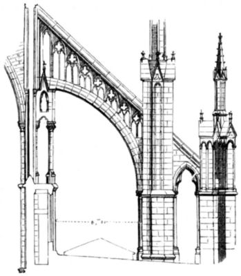 Flying Buttress  Gothic Architecture Flying Buttress
