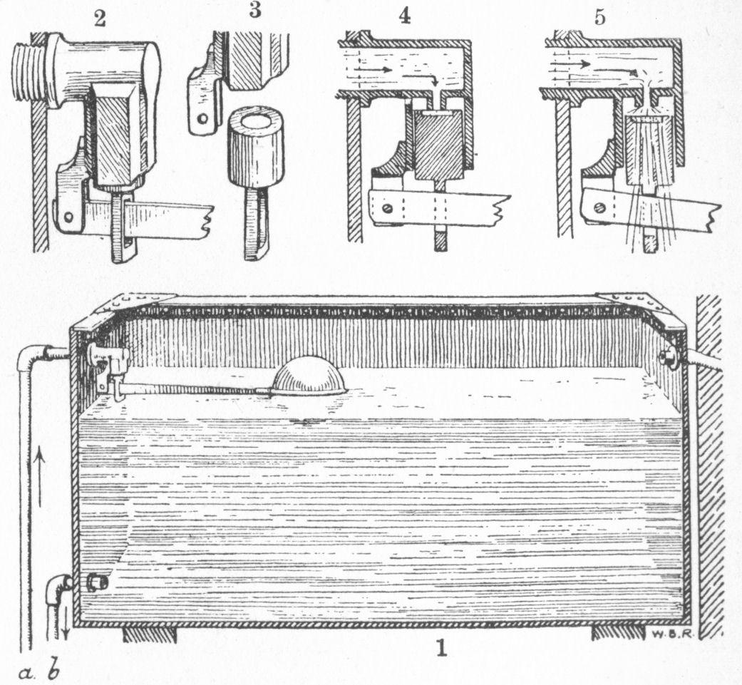 The New Gresham Encyclopedia Volume I Part 3 Windsor Rapid Caravan Wiring Diagram Ball Cock