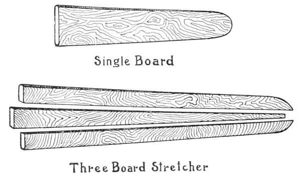 SINGLE AND THREE BOARD STRETCHER.