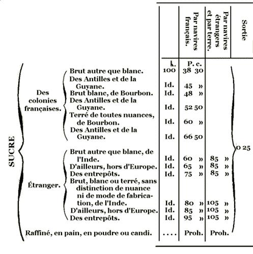 LA REPUBLIQUE FRANCAISE - CLA