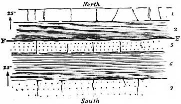 fig  11  plan of a strike fault