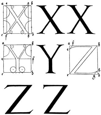 X to Z