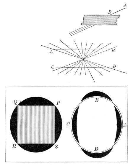 The project gutenberg ebook of the teaching of geometry by david it is interesting in connection with the tendency to feel that a statement is apparent without proof to recall an anecdote related by the french fandeluxe Gallery