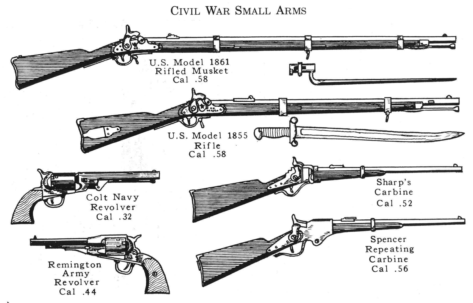 Guns used in Civil War - American - 295.5KB