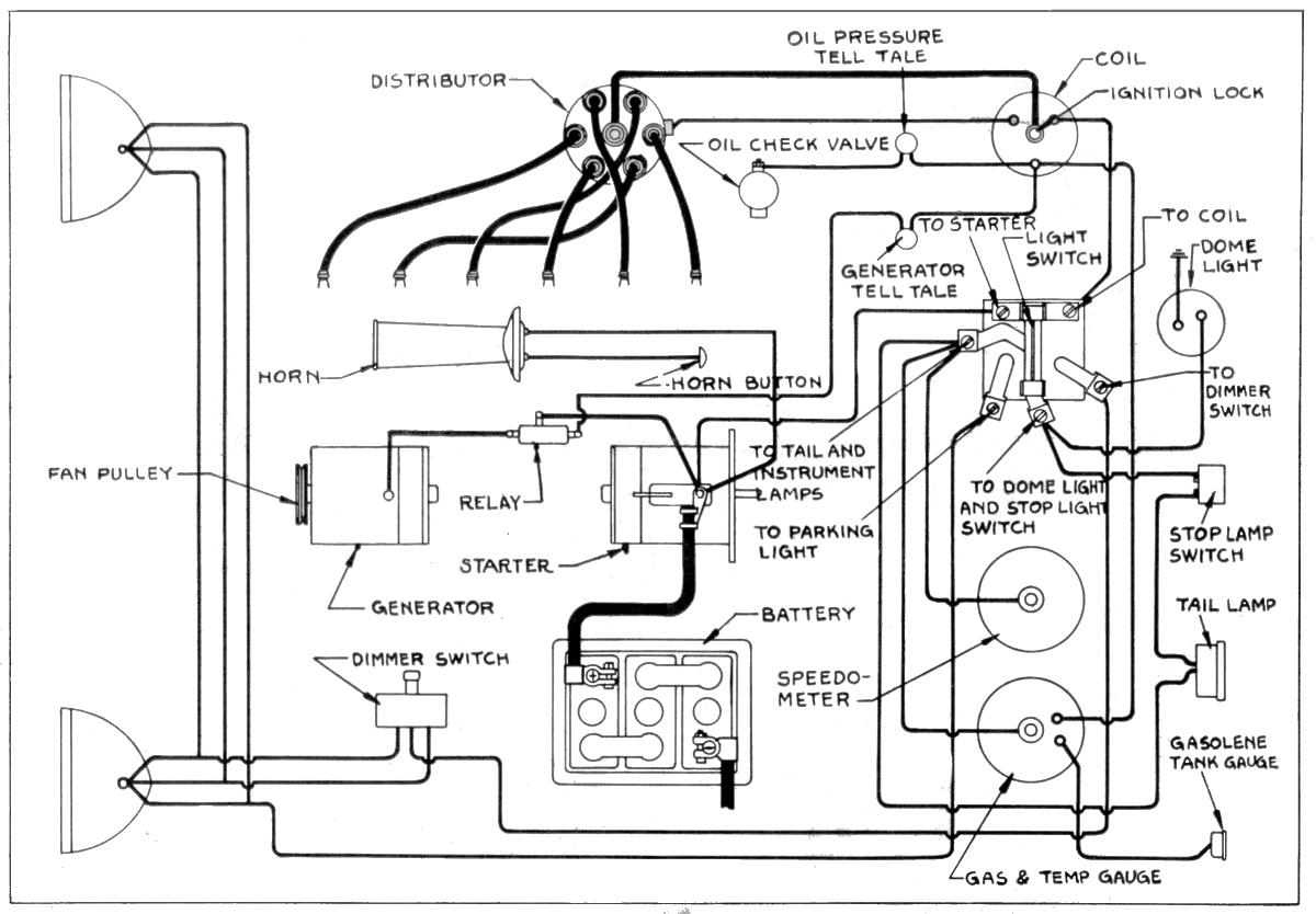 swamp cooler switch wiring diagram swamp image the project gutenberg ebook of essex terraplane six 1933 owner s on swamp cooler switch wiring