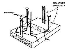the project gutenberg ebook of electricity for the 4 h scientist by Wiring Closet Sign step no 4 armature supports and brushes
