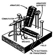 the project gutenberg ebook of electricity for the 4 h scientist by Crawlspace Diagram assemble as shown