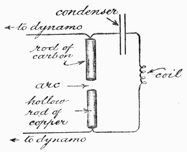dynamite wiring diagram burn diagram wiring diagram