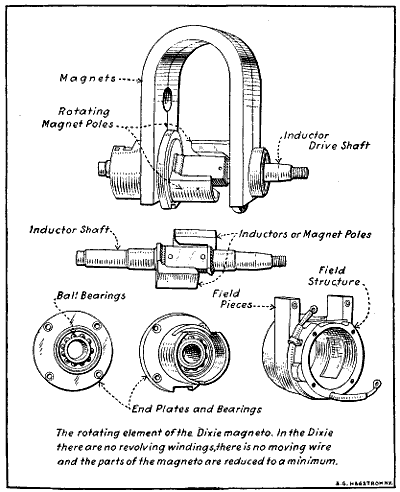 the project gutenberg ebook of aviation engines by victor wilfred pag 1950 Packard Engine fig 68