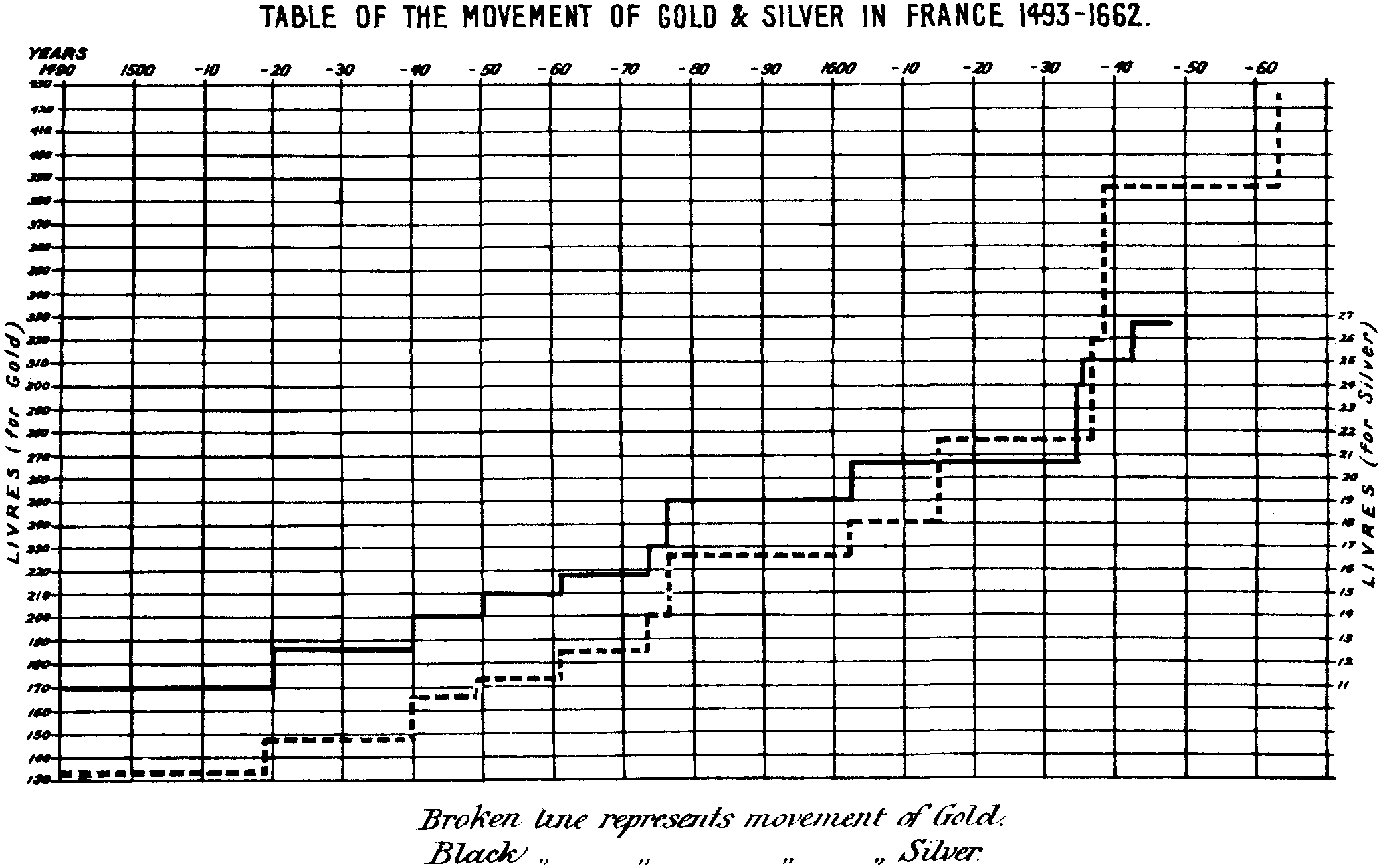 The project gutenberg ebook of the history of currency by wa shaw fandeluxe Images