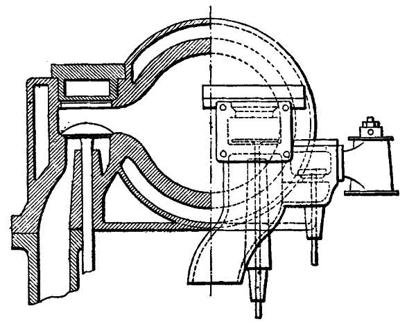 The Project Gutenberg Ebook Of Gas Engines And Producer Gas Plants