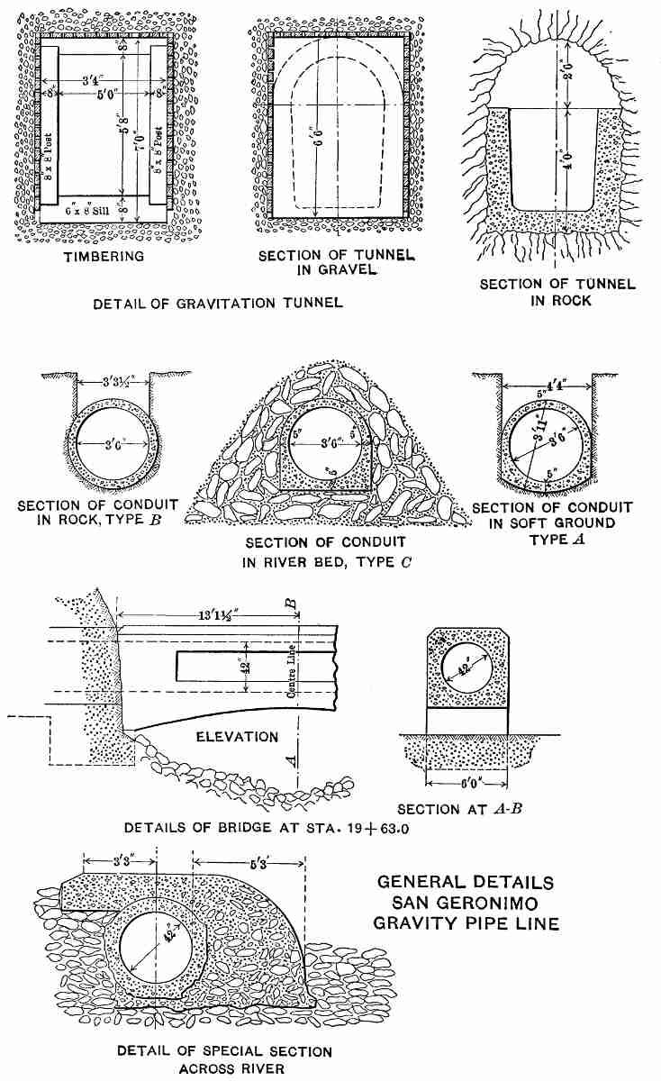 The project gutenberg ebook of asce 1193 the water works and larger nvjuhfo Image collections