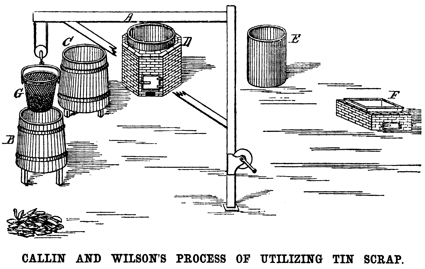 Scientific american july 14 1877 callin and wilsons process of utilizing tin scrap fandeluxe Image collections