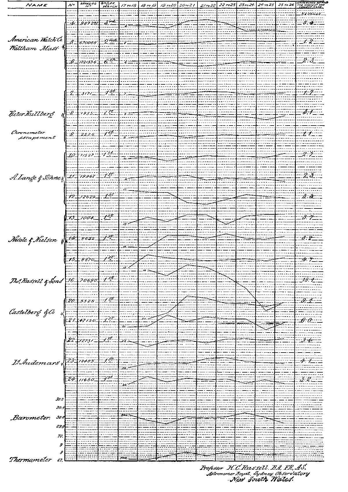 Scientific american july 3 1880 fandeluxe Gallery