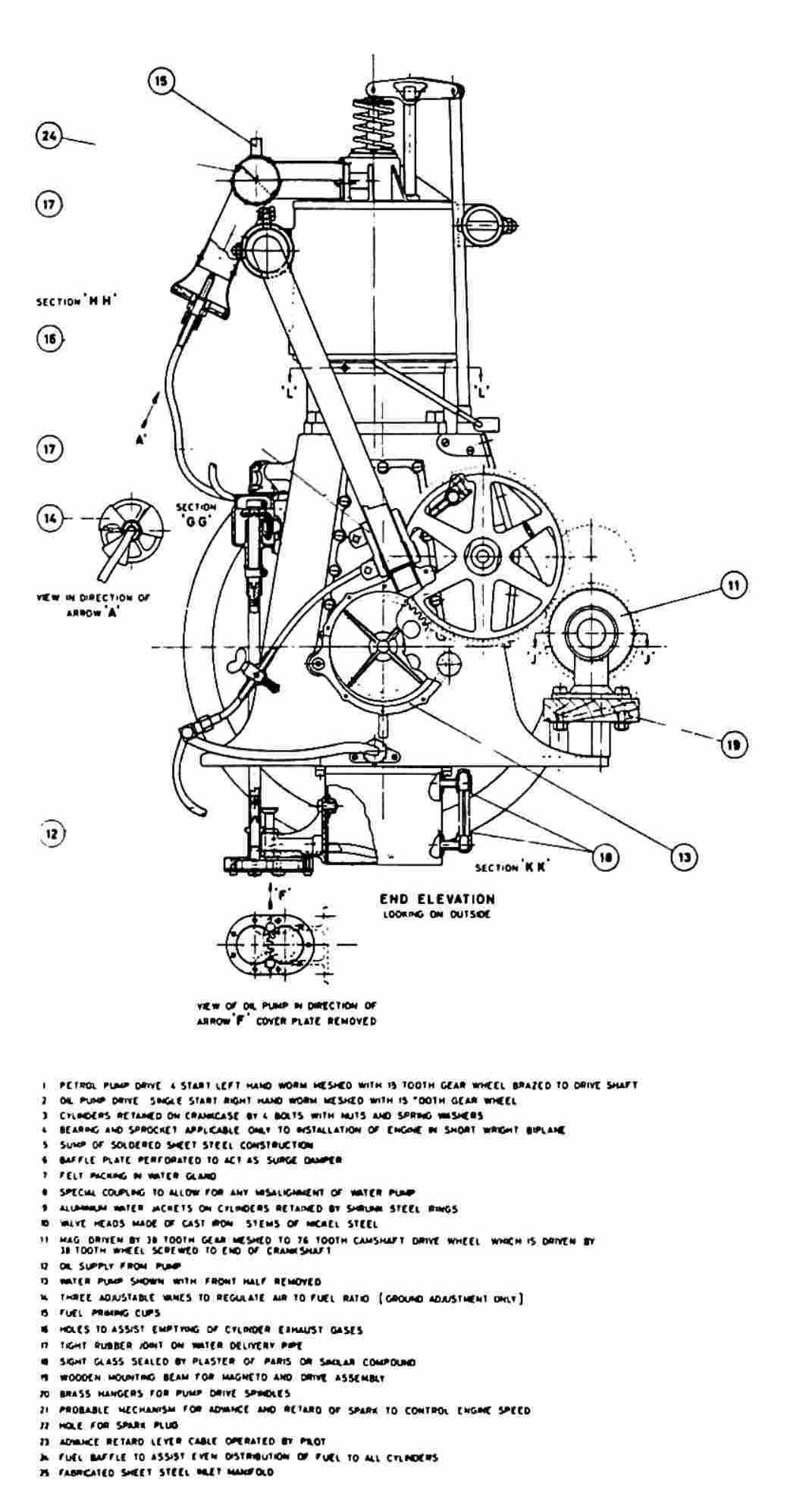 The Project Gutenberg E Book Of Wright Brothers Engines And Diagram 4 Cylinder Engine Vertical Assembly Bariquand Et Marr Version Drawing Courtesy Bristol Siddeley Ltd