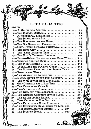 List of Chapters