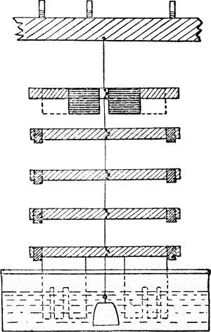 Fig. 18.