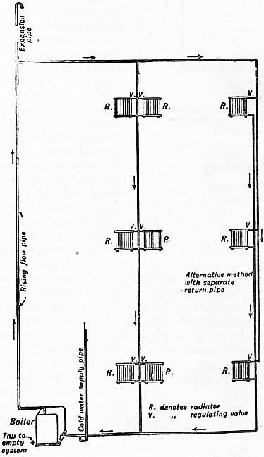 The Project Gutenberg eBook of Encyclopædia Britannica, Volume XIII ...