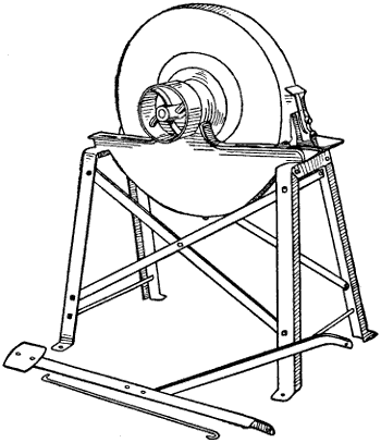 Grindstone The Speed Of A Varies With Diameter Stone It Should Turn Just Fast Enough To Keep Flow Water On Upper Face