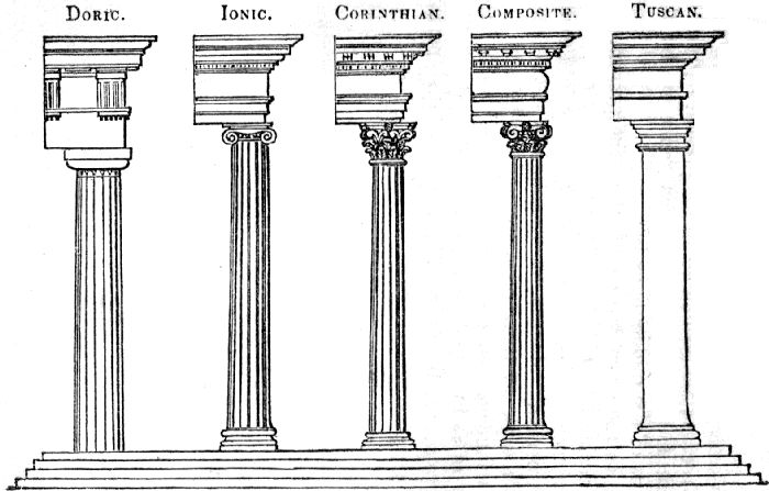 Corinthian Order Drawing The Project Gutenberg Ebook of