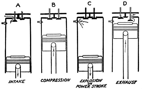 Diagrams527292 Diagram Of An Internal Combustion Engine 3D – Diagram Of A Internal Combustion Engine
