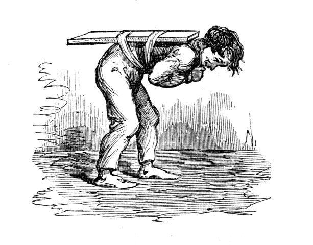 The Project Gutenberg EBook Of Art Amusing By Frank Bellew