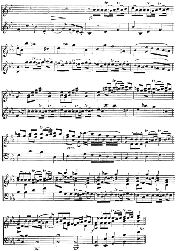 The Project Gutenberg eBook of Musical Myths and Facts in