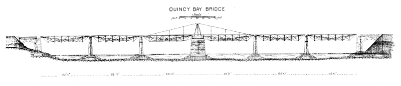 The project gutenberg ebook of bulletin 240 contributions from the figure 17chicago burlington and quincy railroad bridge over quincy bay branch of the mississippi river at quincy illinois malvernweather Image collections