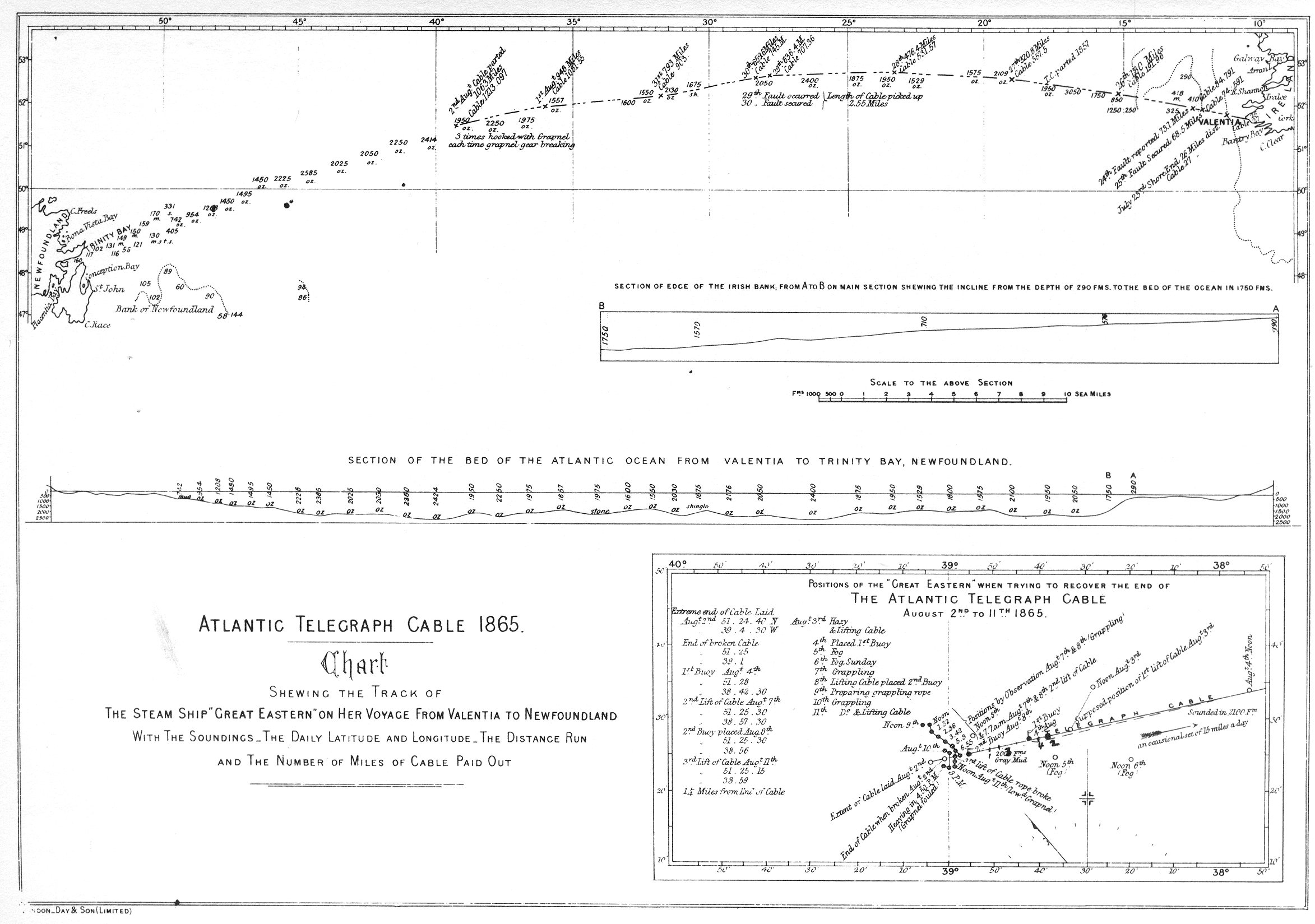 The Project Gutenberg Ebook Of Atlantic Telegraph By W H Russell Boat Wiring Diagram Glyns Revised Drawing Largest View