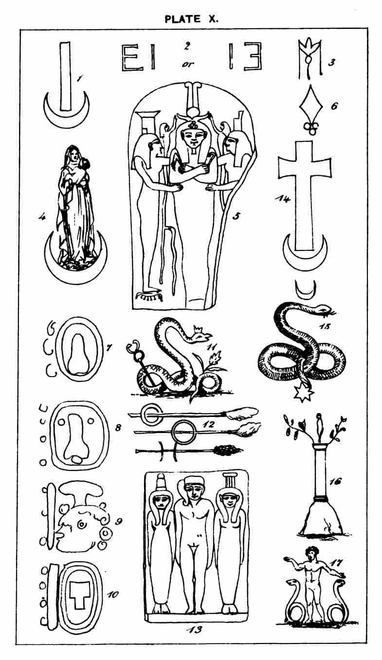Ancient pagan and modern christian symbolism by thomas inman md contains pagan symbols of the trinity or linga with or without the unity or yoni biocorpaavc Choice Image