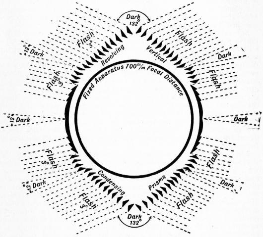 the project gutenberg ebook of encyclopædia britannica volume xvi fig 45 isle of apparatus